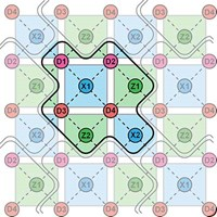 Breakthrough_control_system_Quantum_color_Fig_Teaser_26092017_400.jpg