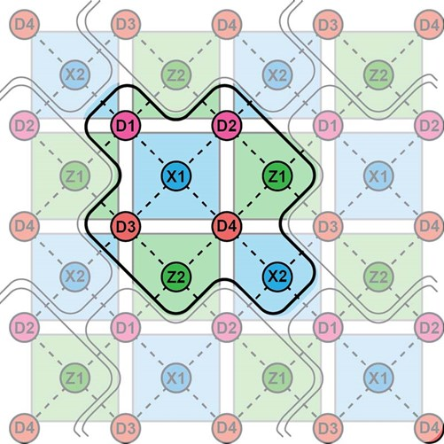 Breakthrough_control_system_Quantum_color_Fig_Teaser_26092017_800.jpg