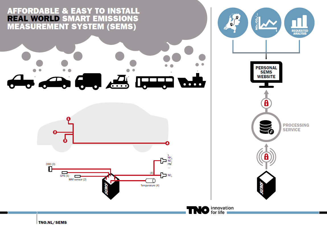 Measurement of the earth resistance is a necessary condition for the stable operation of the electrical installation