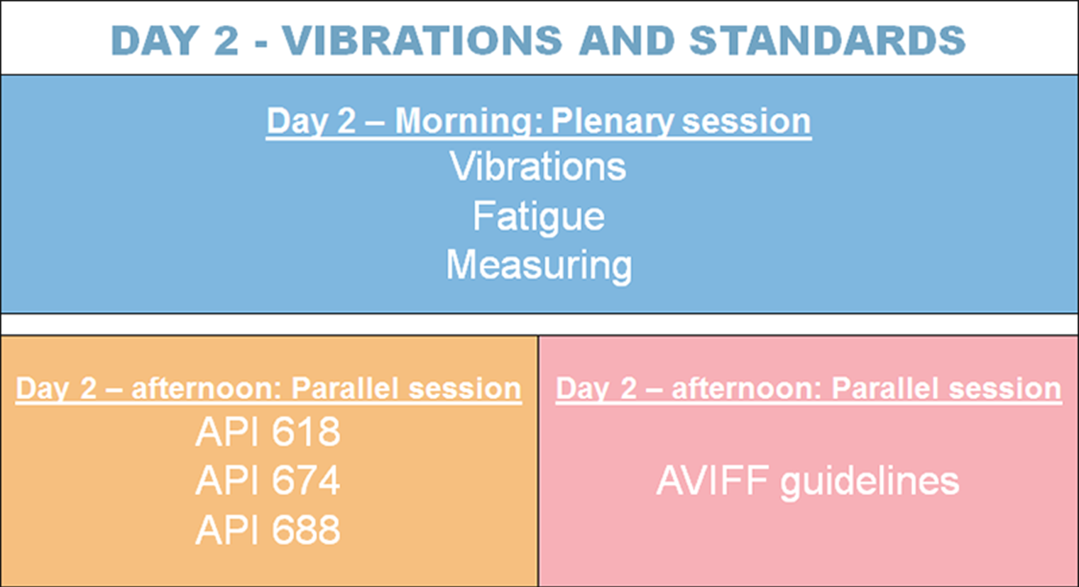 Course On The Essentials Of Pulsation And Vibration Control Pvc In Expertise Presenting High Quality Electrical Pipes These Again Morning Is Plenary Discussing Vibrations Pipe Systems How This Translates Into Fatigue Failure Also Performing Good