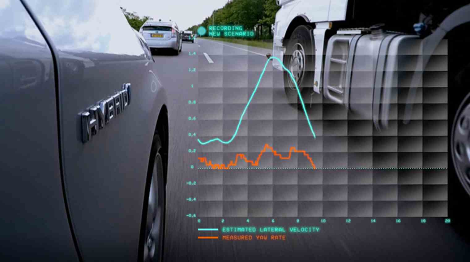 Scenario Based Safety Validation For Connected And Automated Driving Automatic Railway Gate Control System With High Speed Alerting Test Drives Prototype Systems Appear To Be An Enormous Effort It Does Not Seem Feasible Drive These Millions Of Kilometres