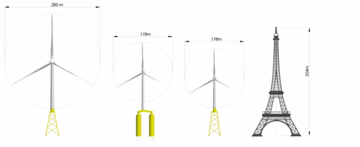 Innovation Towards 10 20 Mw Offshore Wind Turbines Tno Solutions Single Supply Shock Vibration Sensor Amplifier The Innwind Project Aims At Development Of Large