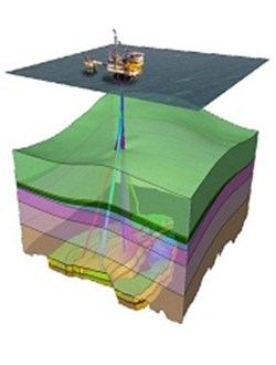 3D subsurface model of a natural gas field