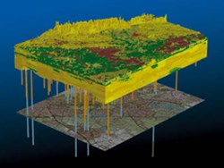 GeoTOP-model with boreholes