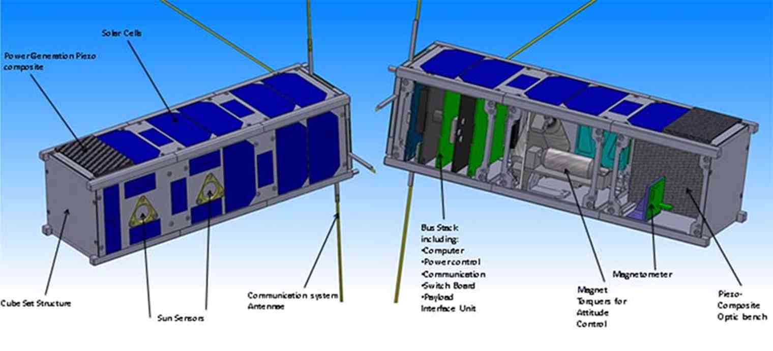 PEASSS in Space – PiezoElectric Assisted Smart Satellite | TNO